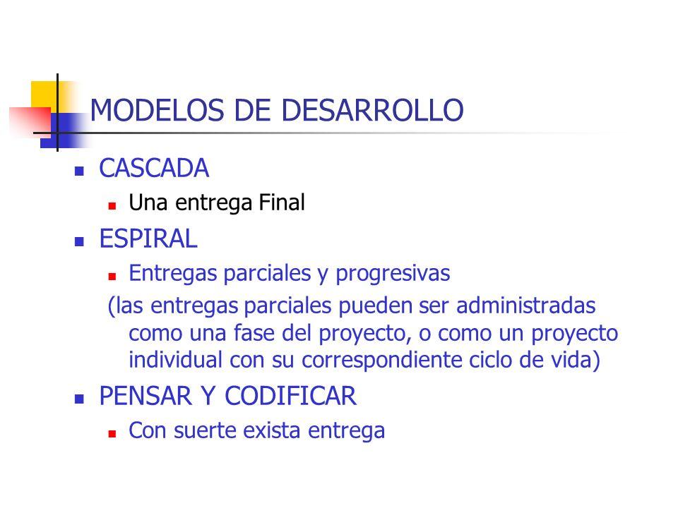 MODELOS DE DESARROLLO CASCADA ESPIRAL PENSAR Y CODIFICAR