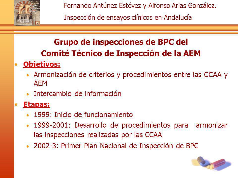 Grupo de inspecciones de BPC del
