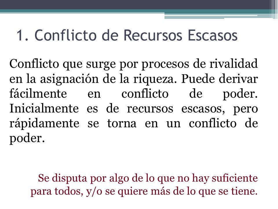 1. Conflicto de Recursos Escasos