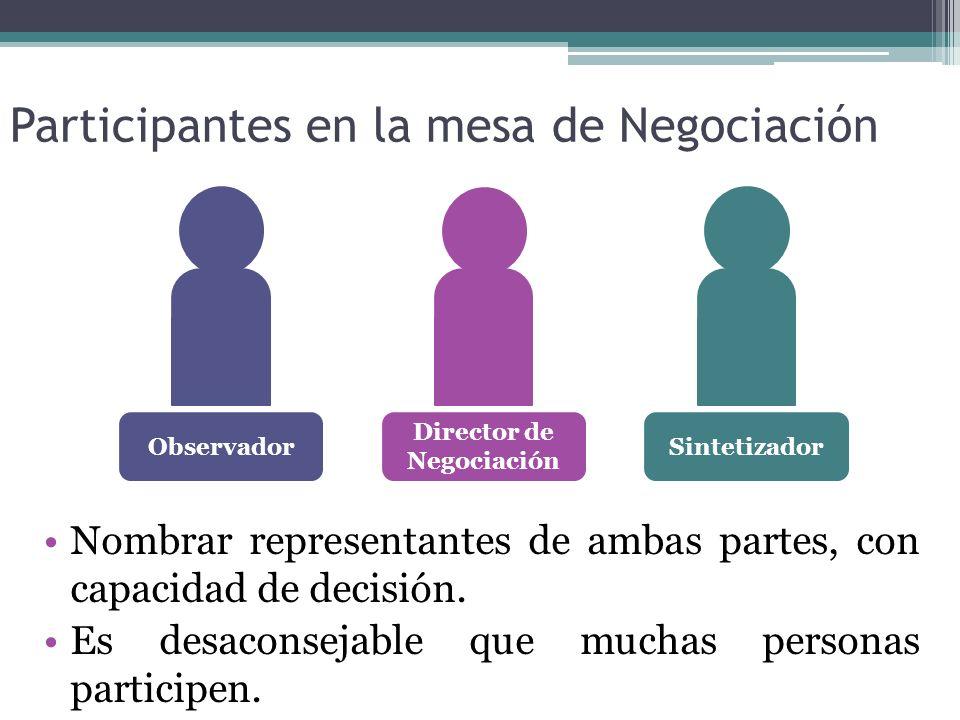 Participantes en la mesa de Negociación