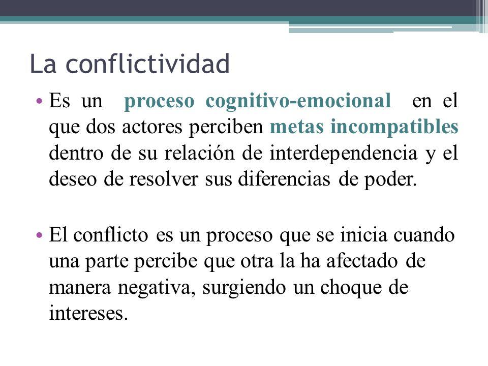 La conflictividad