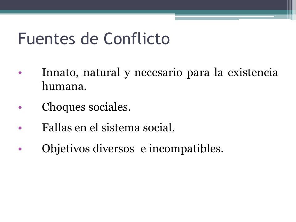 Fuentes de ConflictoInnato, natural y necesario para la existencia humana. Choques sociales. Fallas en el sistema social.