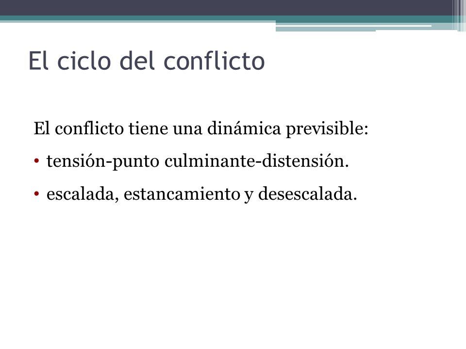 El ciclo del conflicto El conflicto tiene una dinámica previsible: