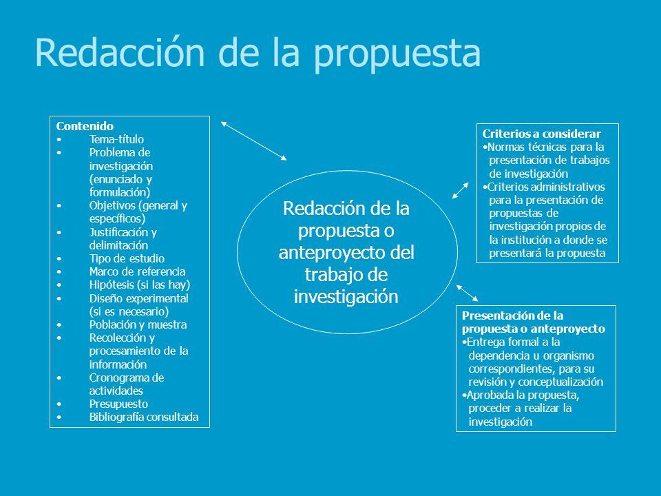 Redacción de la propuesta o anteproyecto del trabajo de investigación