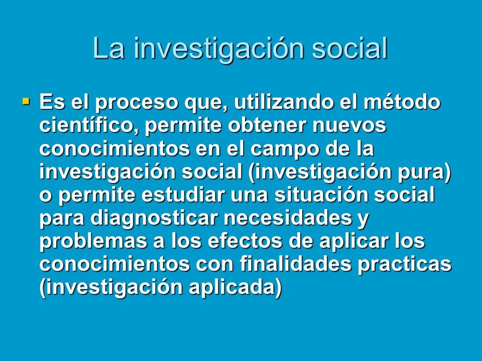 La investigación social