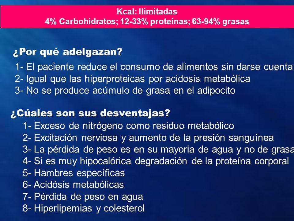 4% Carbohidratos; 12-33% proteínas; 63-94% grasas