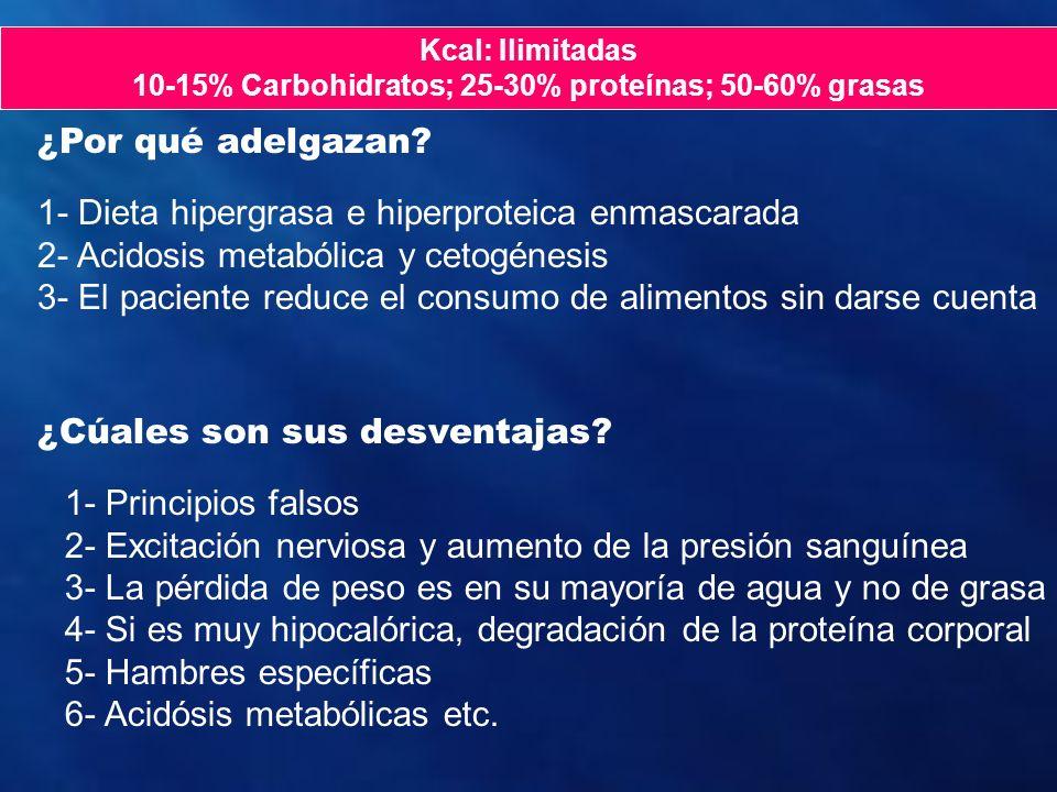 10-15% Carbohidratos; 25-30% proteínas; 50-60% grasas