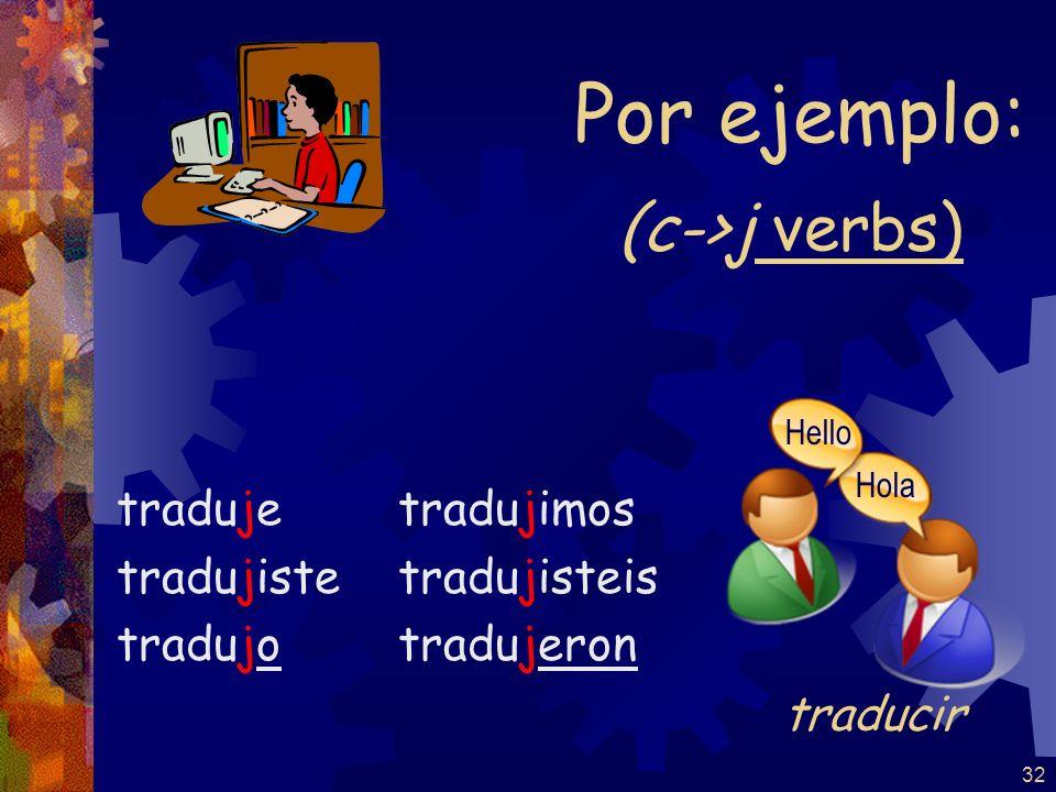 Por ejemplo: (c->j verbs) traduje tradujiste tradujo tradujimos