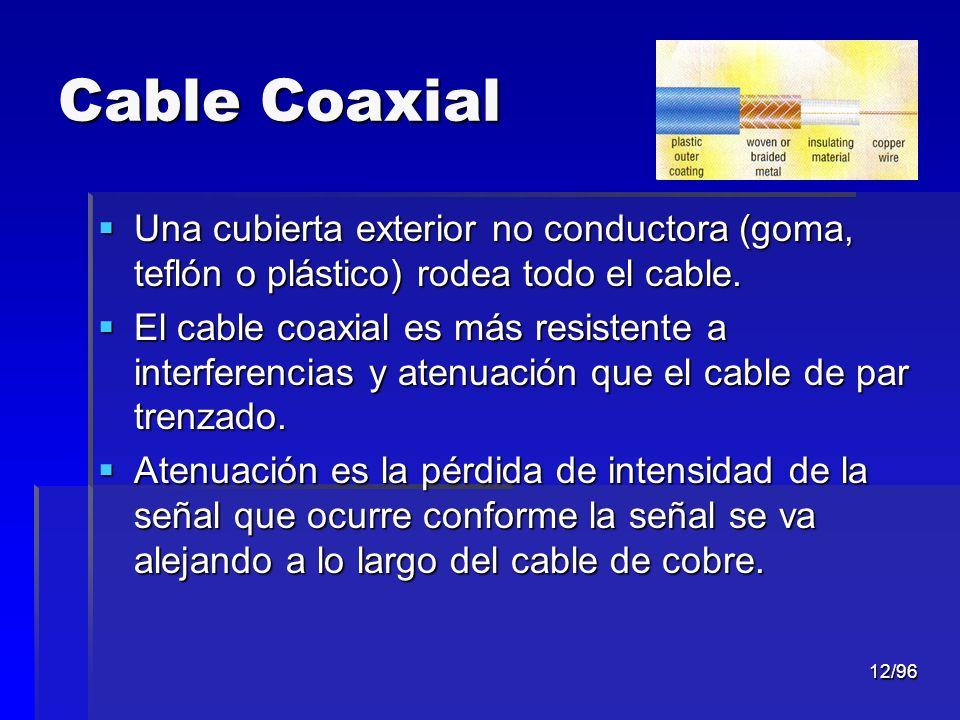 Cable Coaxial Una cubierta exterior no conductora (goma, teflón o plástico) rodea todo el cable.