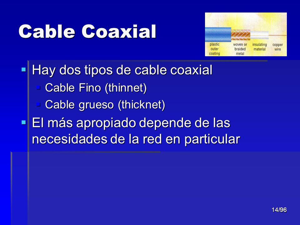 Cable Coaxial Hay dos tipos de cable coaxial