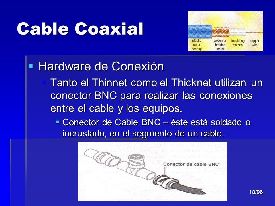 Cable Coaxial Hardware de Conexión