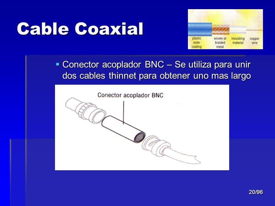 Cable Coaxial Conector acoplador BNC – Se utiliza para unir dos cables thinnet para obtener uno mas largo.