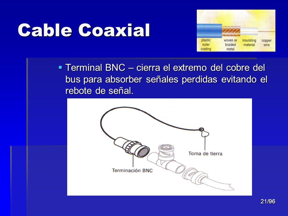 Cable Coaxial Terminal BNC – cierra el extremo del cobre del bus para absorber señales perdidas evitando el rebote de señal.