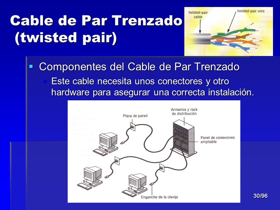 Cable de Par Trenzado (twisted pair)