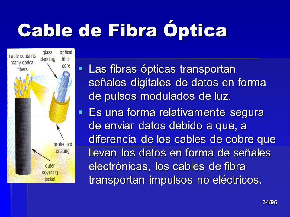 Cable de Fibra Óptica Las fibras ópticas transportan señales digitales de datos en forma de pulsos modulados de luz.