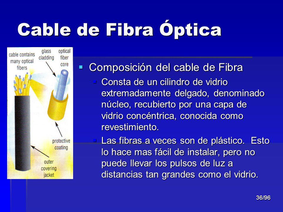 Cable de Fibra Óptica Composición del cable de Fibra