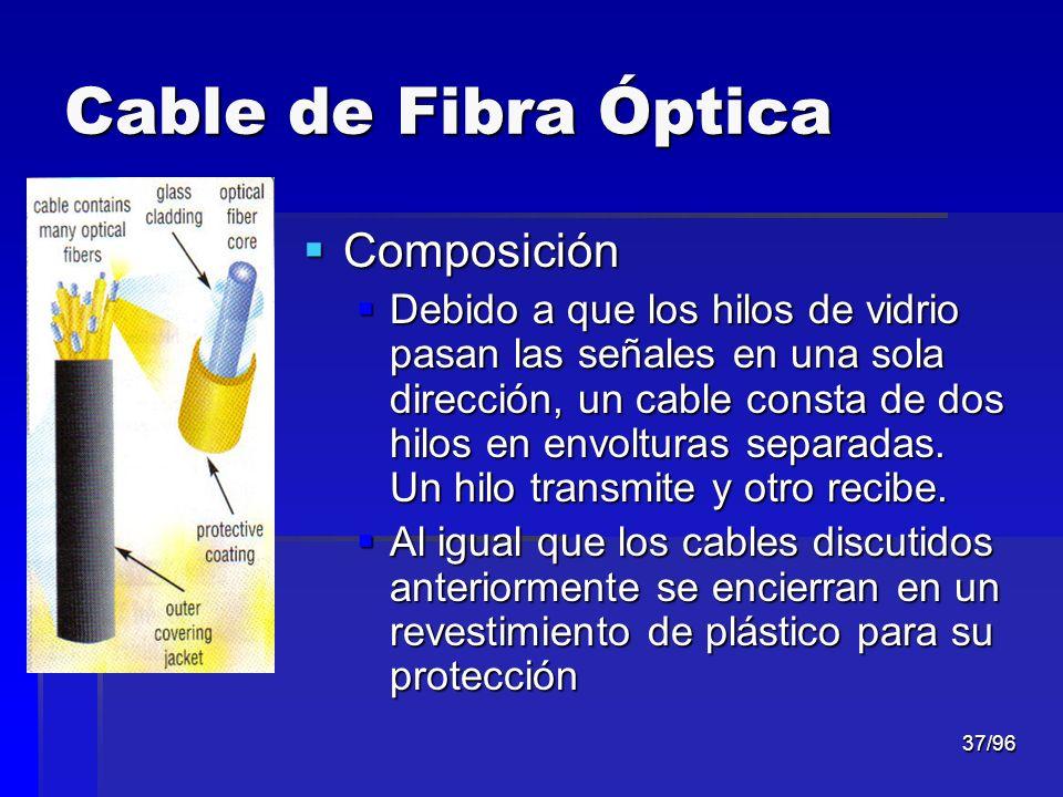 Cable de Fibra Óptica Composición