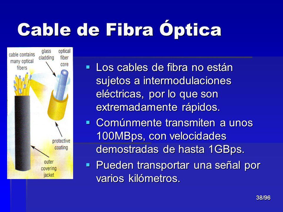 Cable de Fibra Óptica Los cables de fibra no están sujetos a intermodulaciones eléctricas, por lo que son extremadamente rápidos.