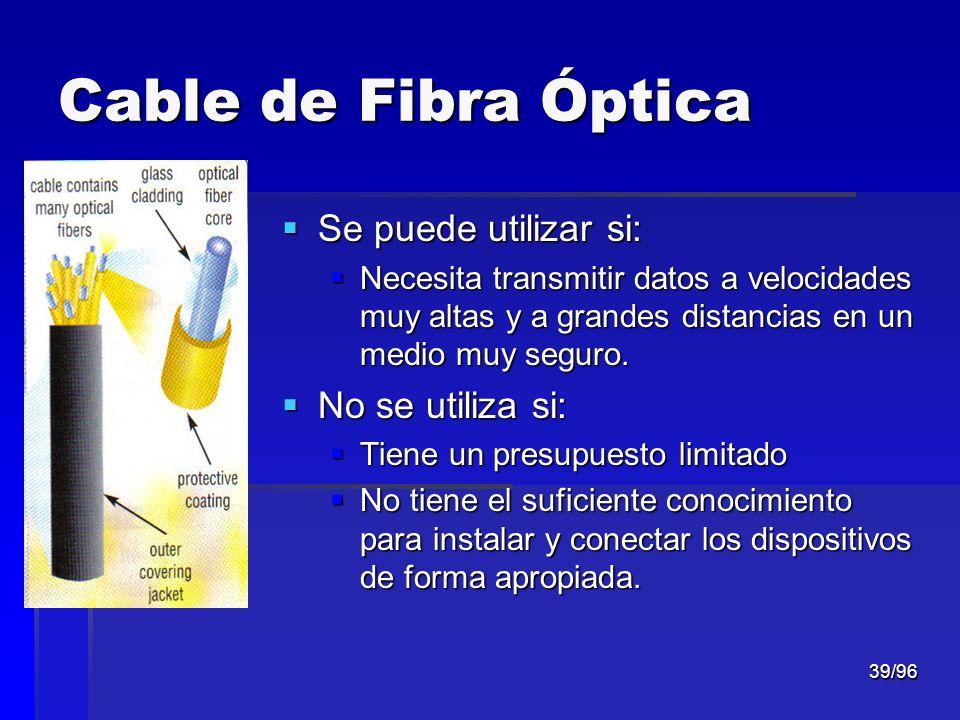 Cable de Fibra Óptica Se puede utilizar si: No se utiliza si: