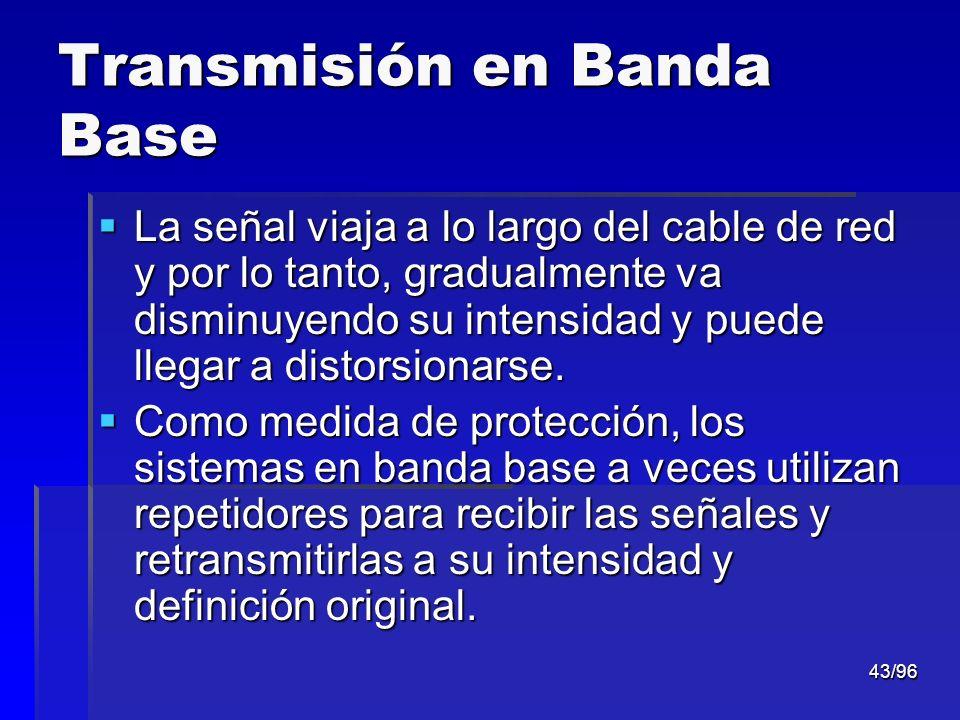 Transmisión en Banda Base