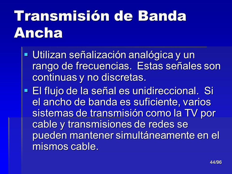 Transmisión de Banda Ancha