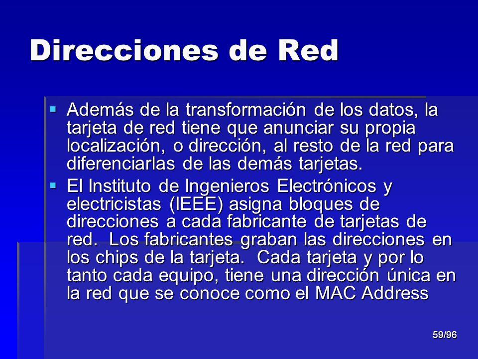Direcciones de Red