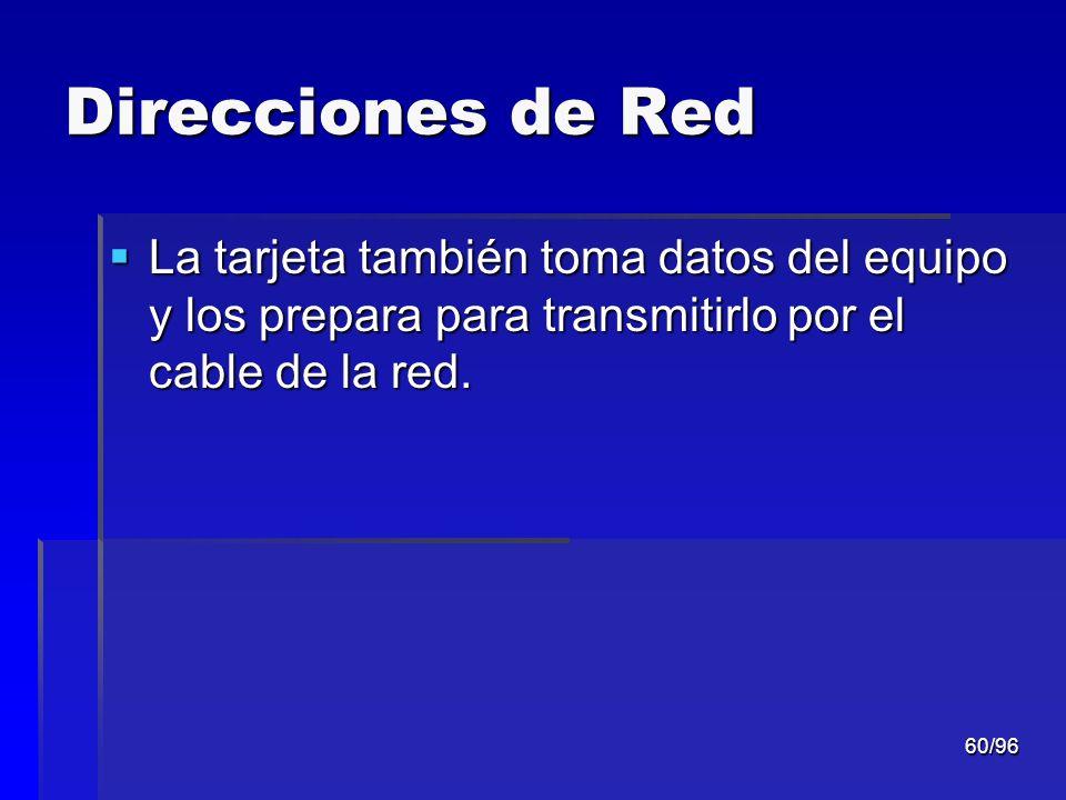 Direcciones de Red La tarjeta también toma datos del equipo y los prepara para transmitirlo por el cable de la red.