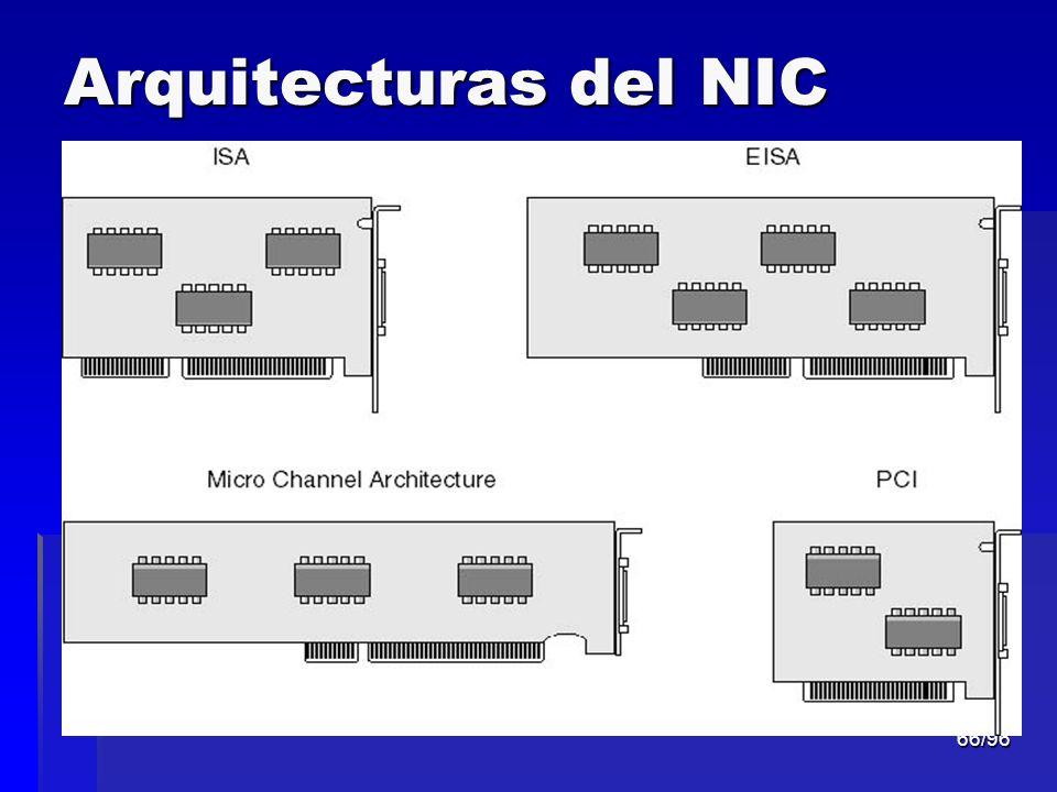 Arquitecturas del NIC