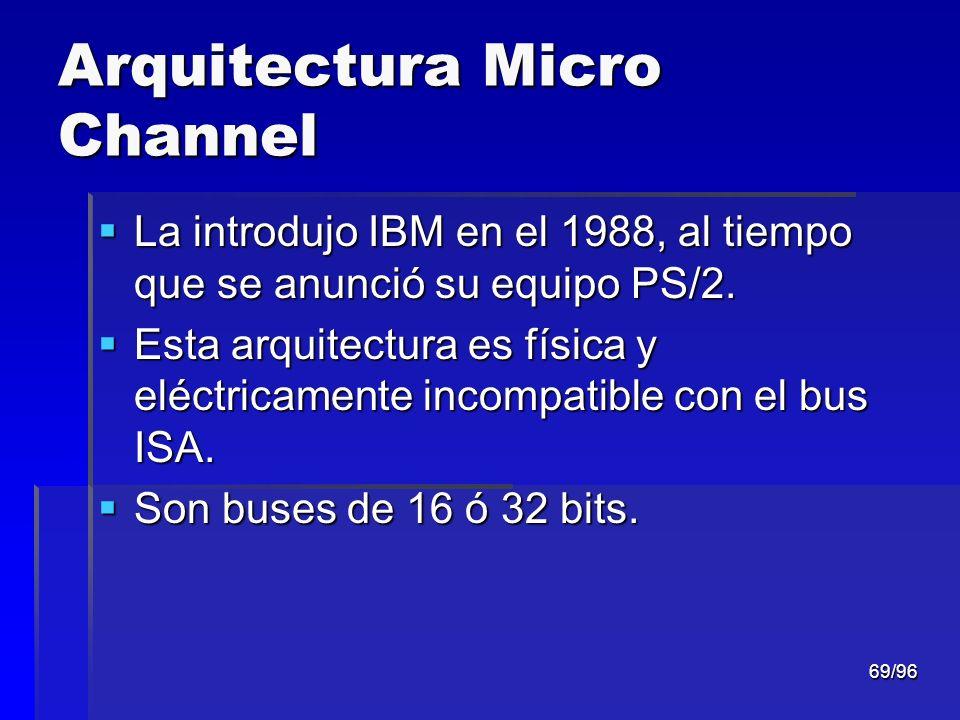 Arquitectura Micro Channel