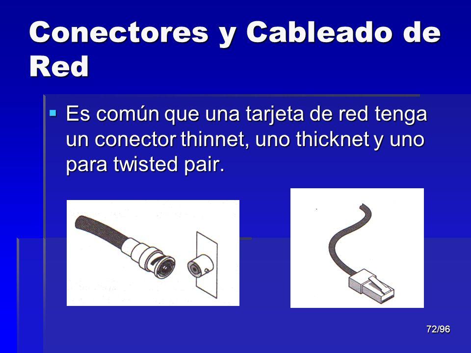 Conectores y Cableado de Red