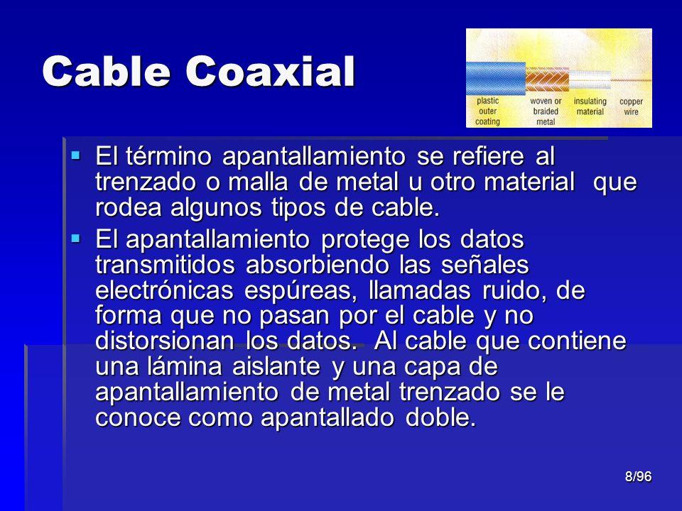 Cable Coaxial El término apantallamiento se refiere al trenzado o malla de metal u otro material que rodea algunos tipos de cable.