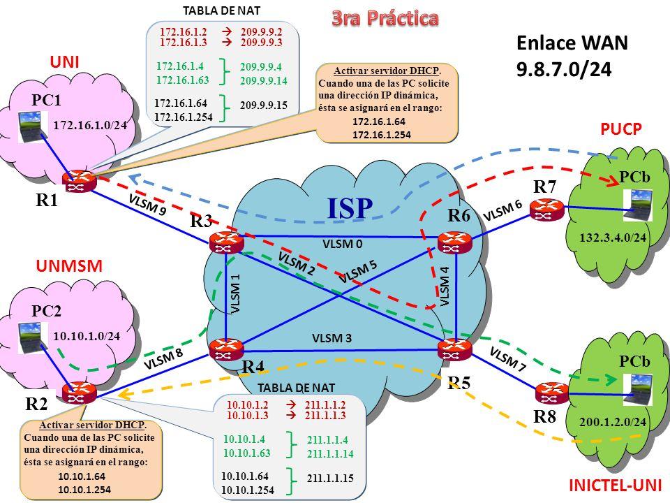 ISP 3ra Práctica Enlace WAN 9.8.7.0/24 UNI PUCP R7 R1 R6 R3 UNMSM R4