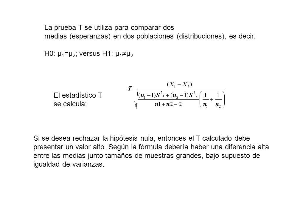 La prueba T se utiliza para comparar dos