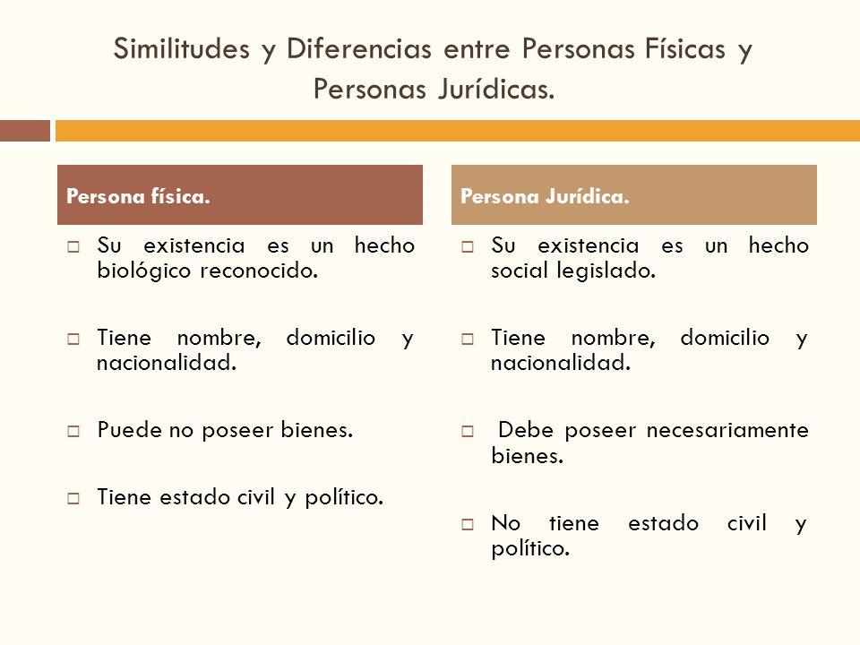 Similitudes y Diferencias entre Personas Físicas y Personas Jurídicas.