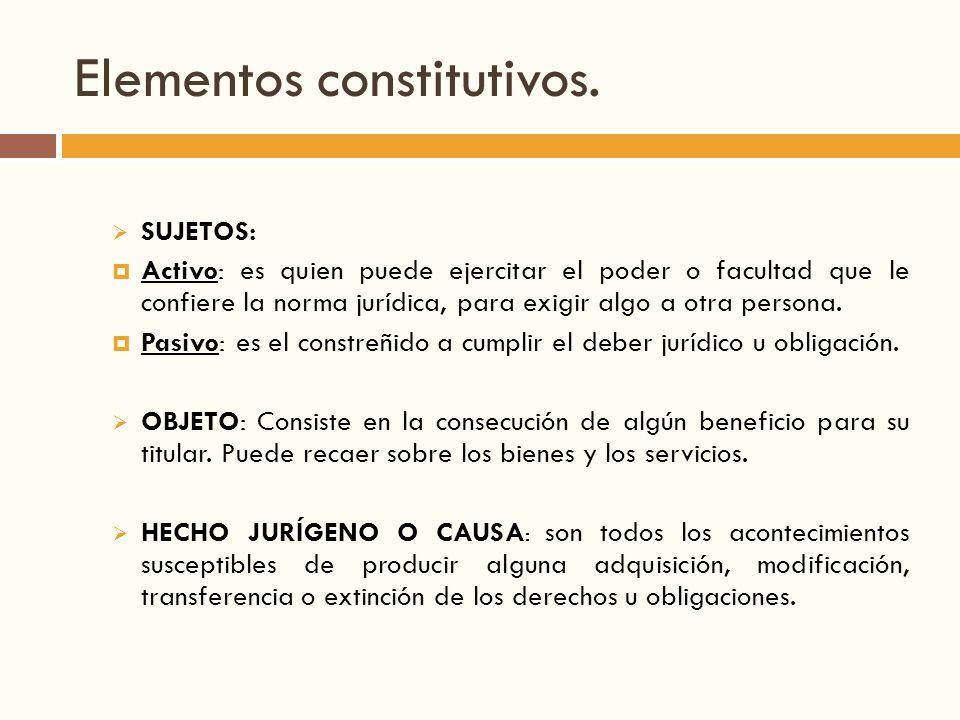 Elementos constitutivos.