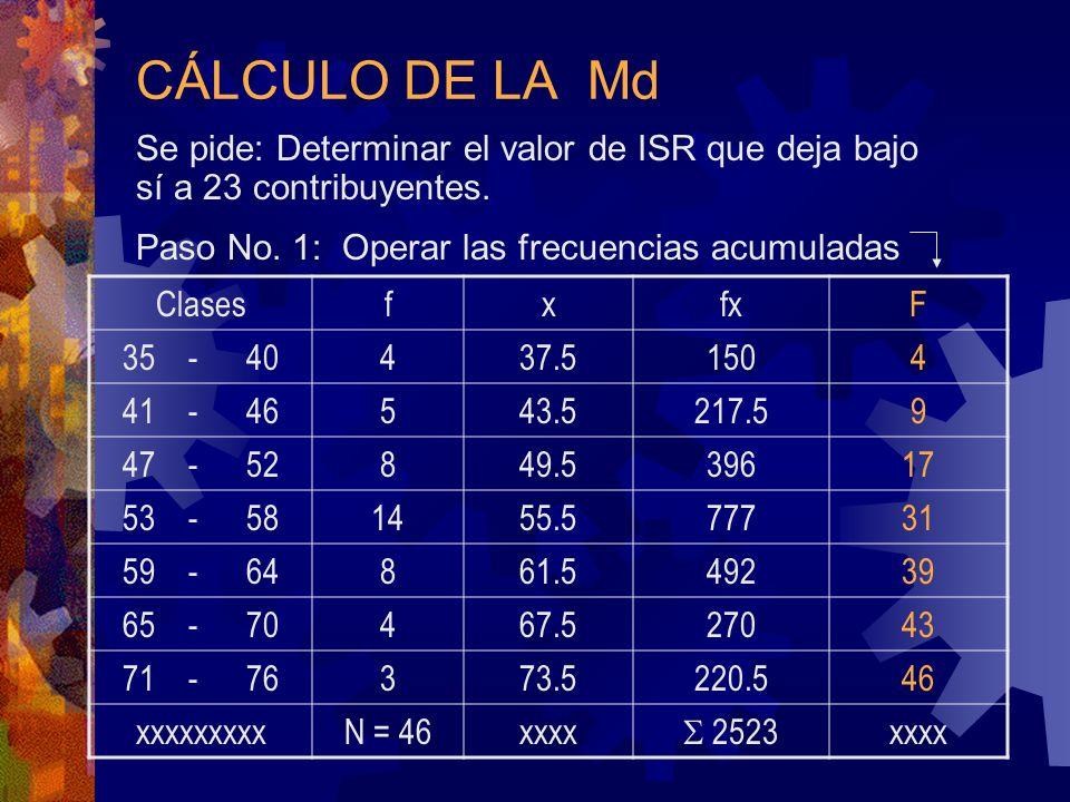 CÁLCULO DE LA Md Se pide: Determinar el valor de ISR que deja bajo sí a 23 contribuyentes. Paso No. 1: Operar las frecuencias acumuladas.