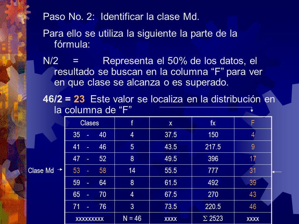 Paso No. 2: Identificar la clase Md.