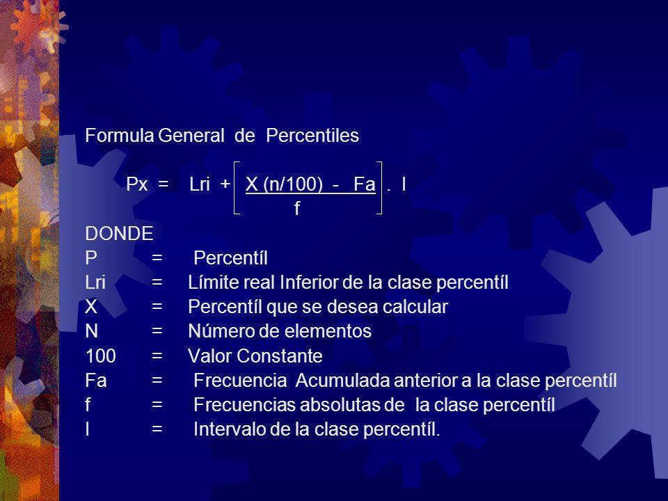 Formula General de Percentiles