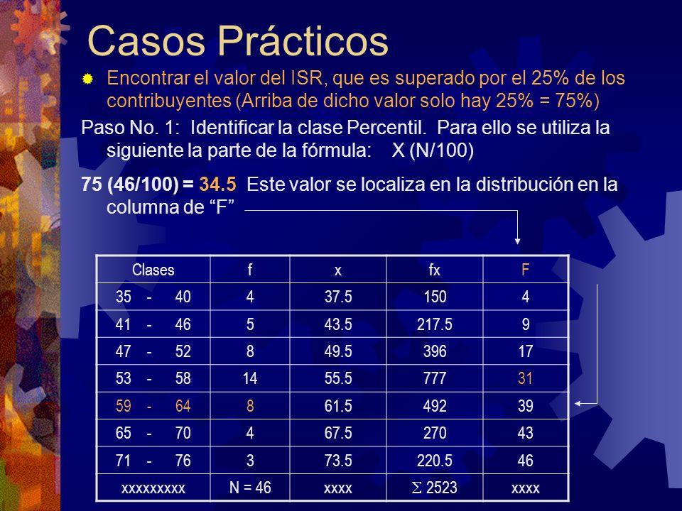 Casos Prácticos Encontrar el valor del ISR, que es superado por el 25% de los contribuyentes (Arriba de dicho valor solo hay 25% = 75%)