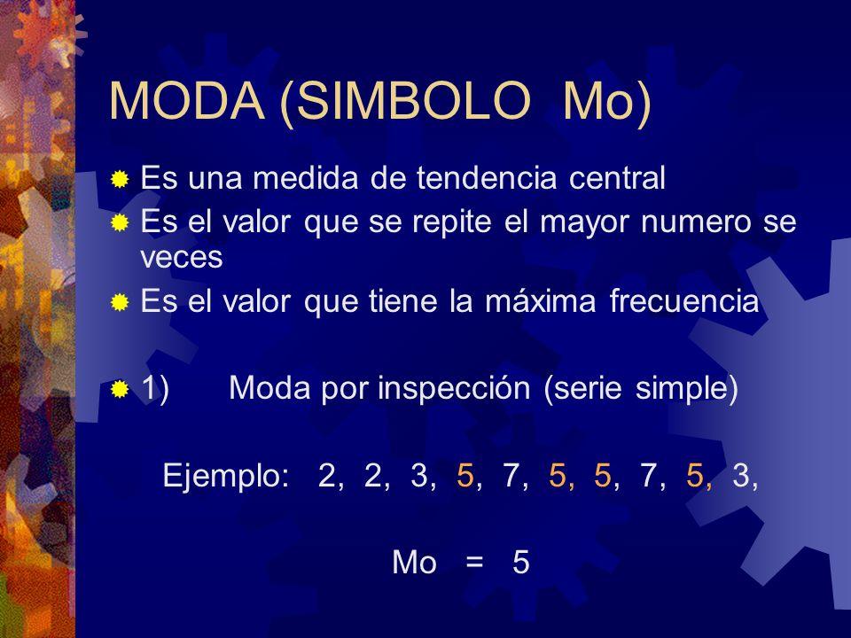 MODA (SIMBOLO Mo) Es una medida de tendencia central