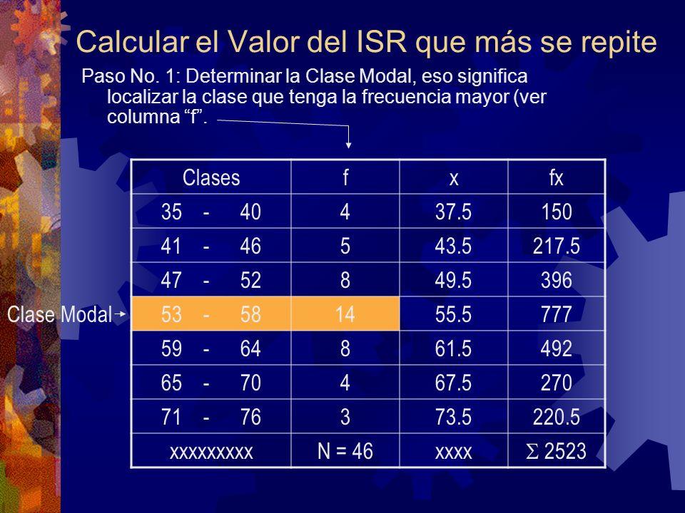 Calcular el Valor del ISR que más se repite