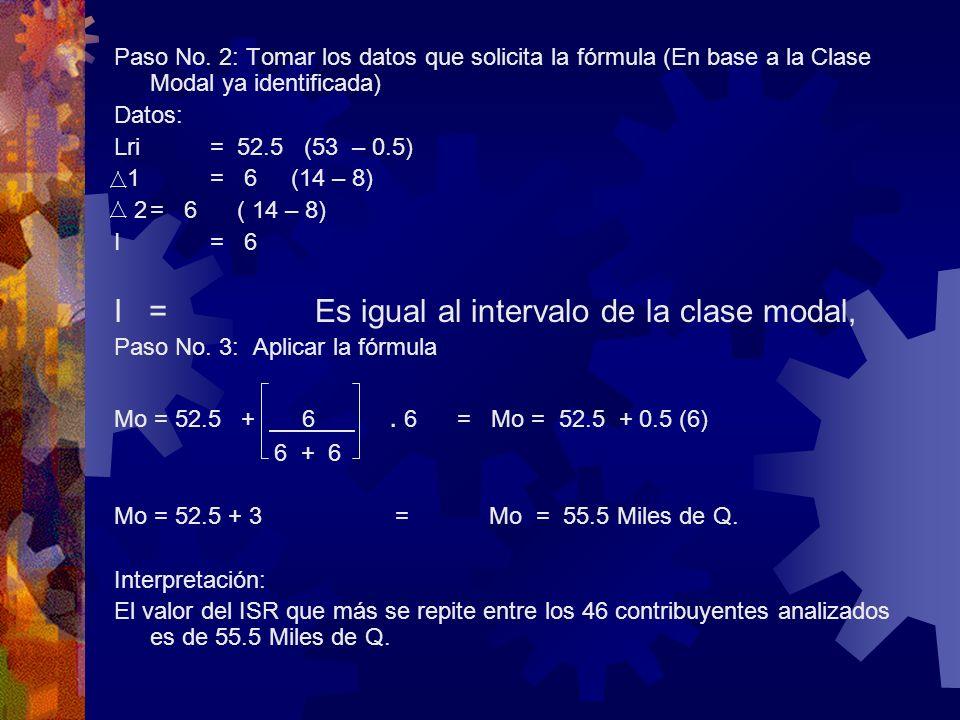 I = Es igual al intervalo de la clase modal,