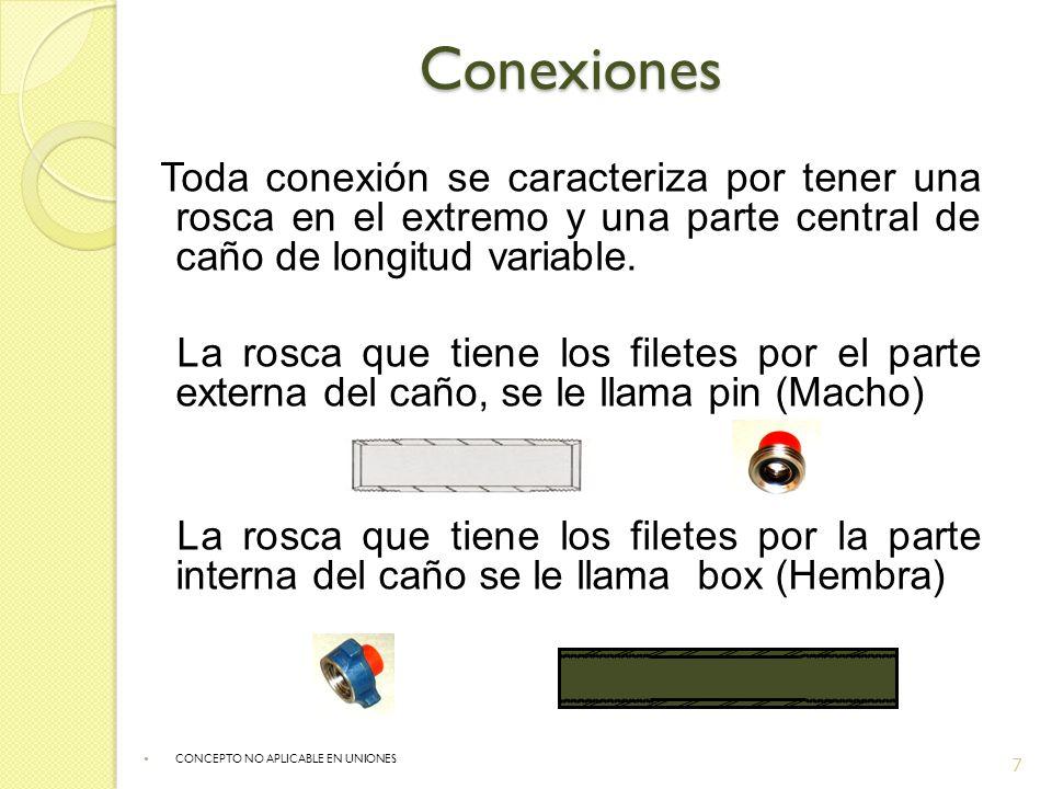 ConexionesToda conexión se caracteriza por tener una rosca en el extremo y una parte central de caño de longitud variable.