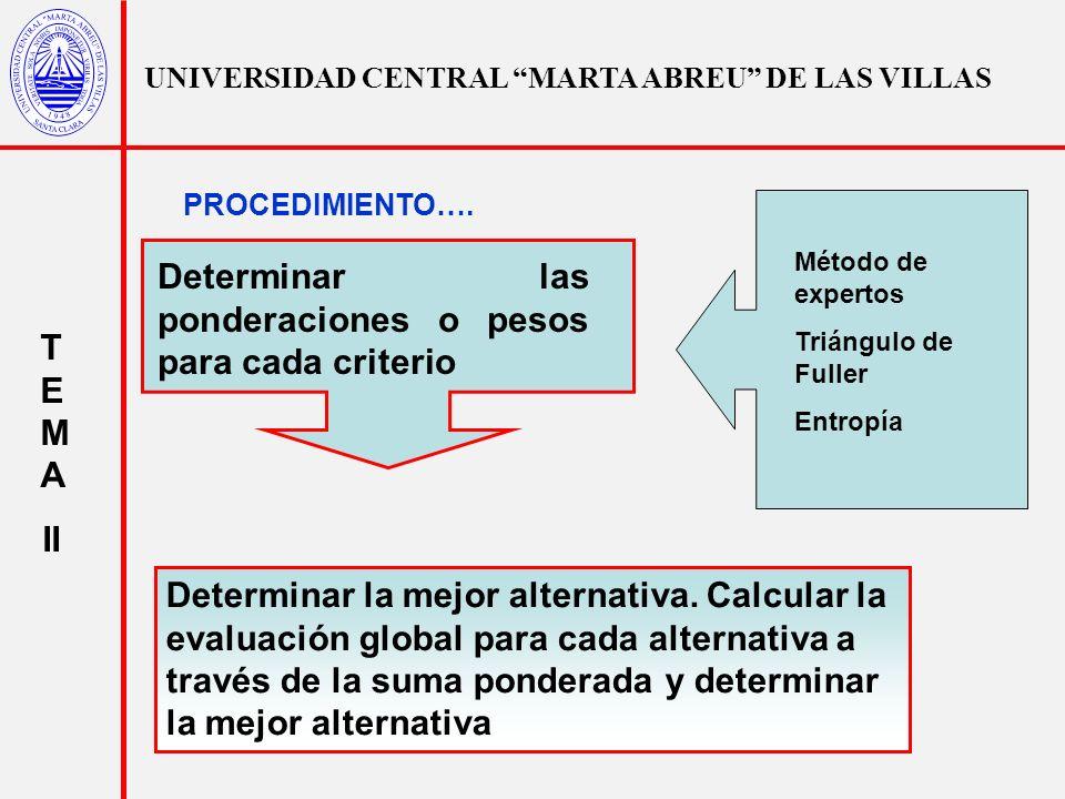 Determinar las ponderaciones o pesos para cada criterio