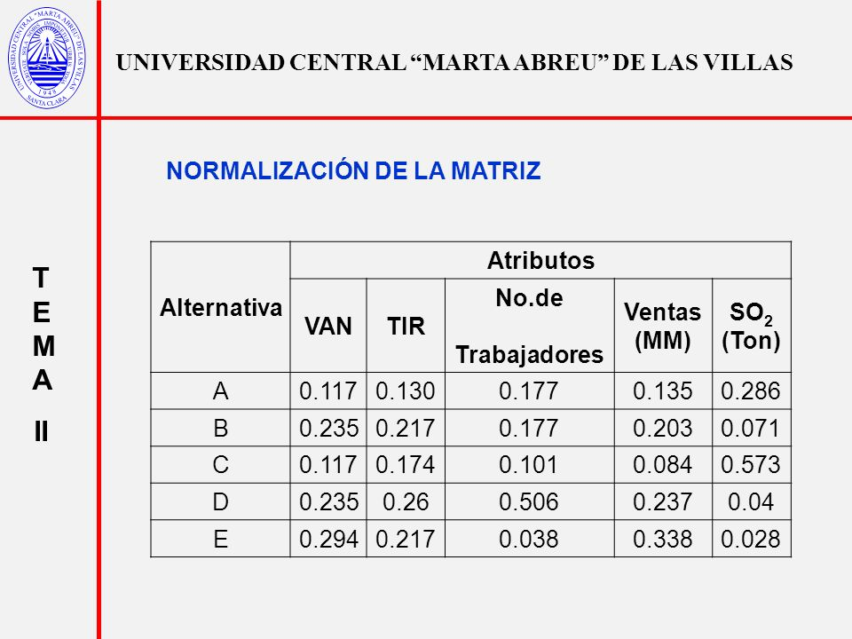 TEMA II UNIVERSIDAD CENTRAL MARTA ABREU DE LAS VILLAS