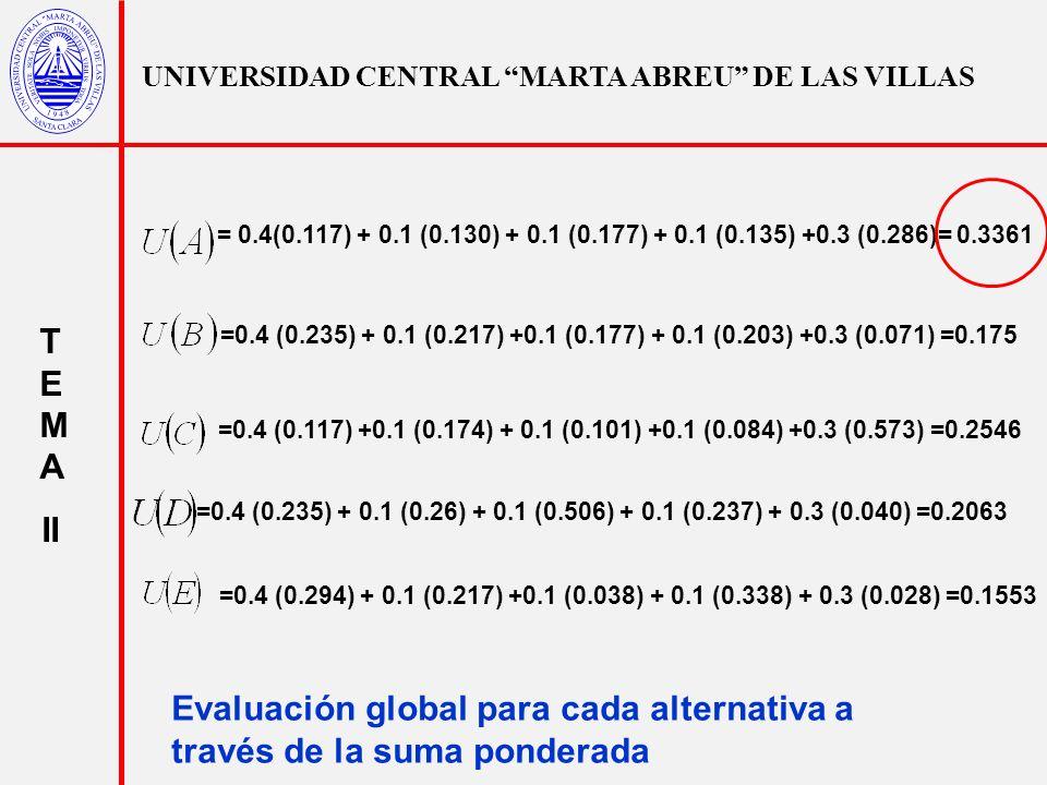 Evaluación global para cada alternativa a través de la suma ponderada