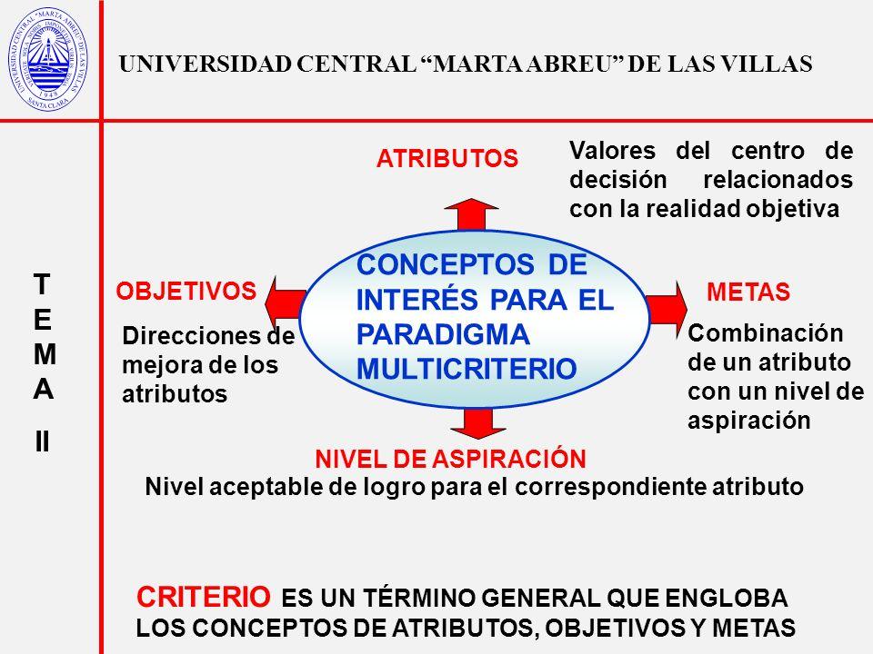 CONCEPTOS DE INTERÉS PARA EL PARADIGMA MULTICRITERIO TEMA