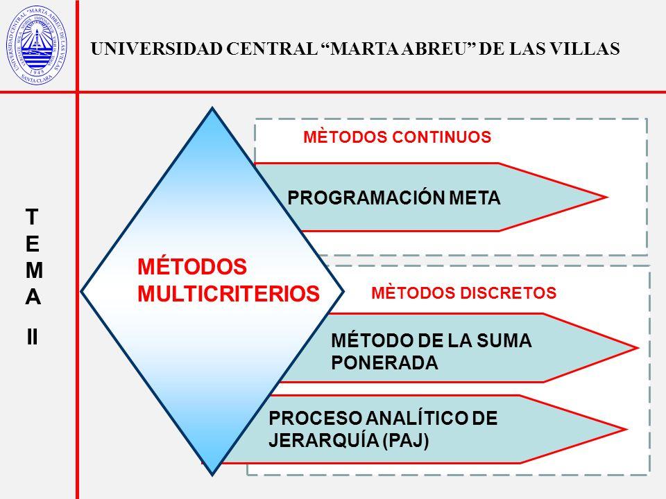 MÉTODOS MULTICRITERIOS