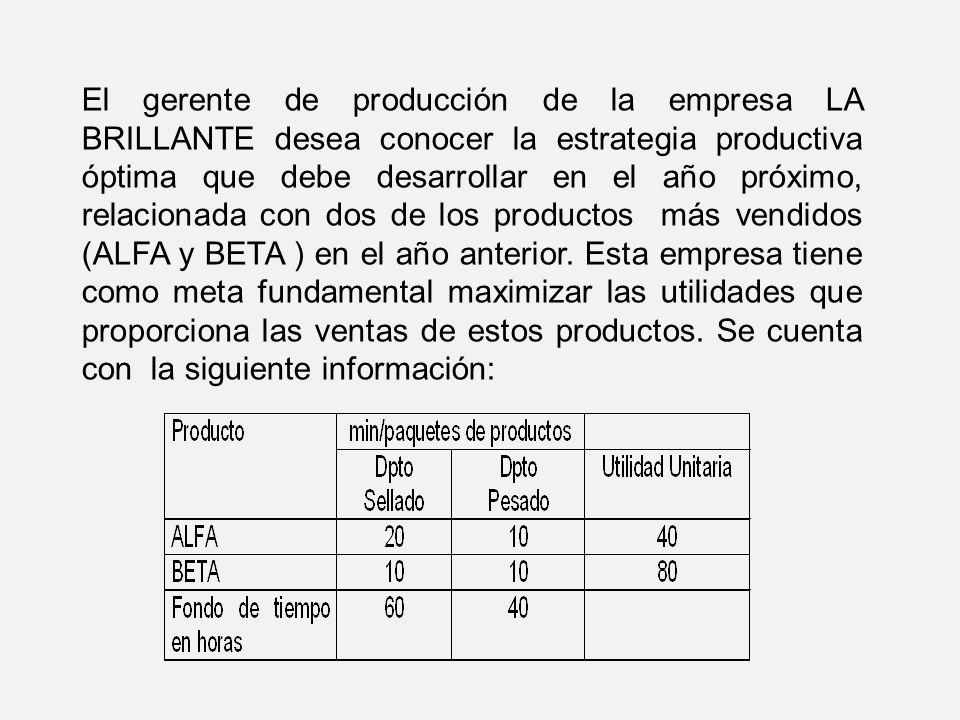 El gerente de producción de la empresa LA BRILLANTE desea conocer la estrategia productiva óptima que debe desarrollar en el año próximo, relacionada con dos de los productos más vendidos (ALFA y BETA ) en el año anterior.