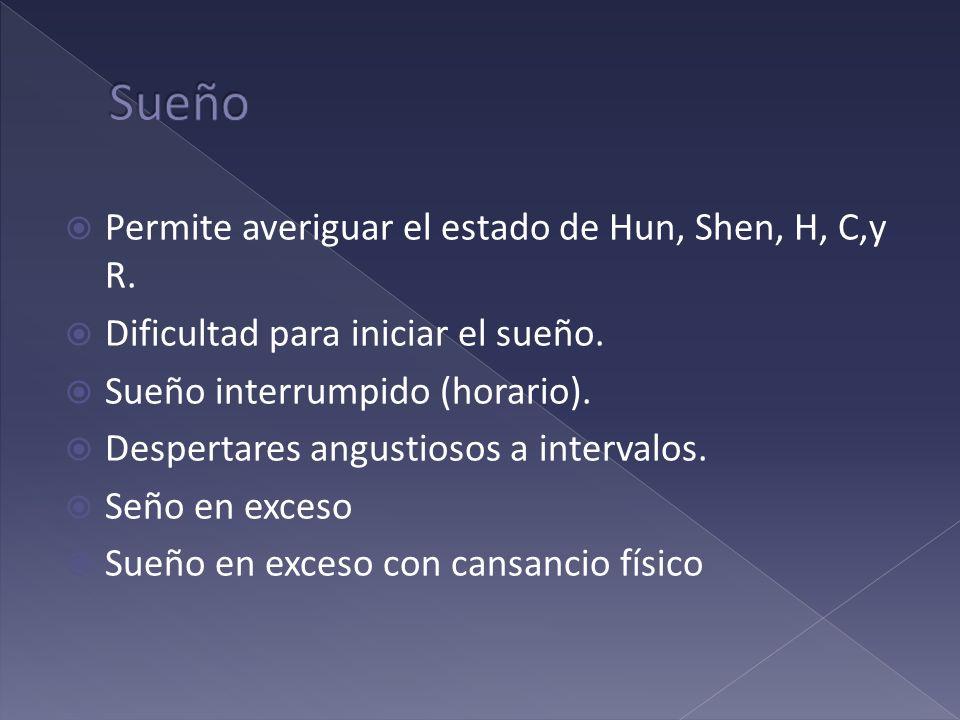 Sueño Permite averiguar el estado de Hun, Shen, H, C,y R.